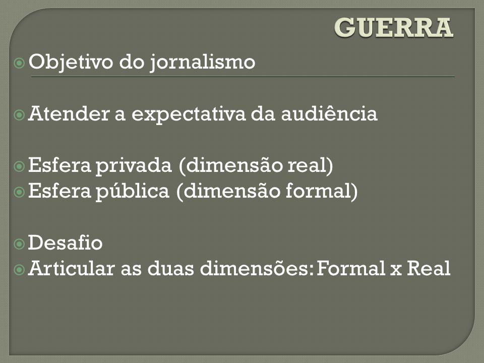 Objetivo do jornalismo Atender a expectativa da audiência Esfera privada (dimensão real) Esfera pública (dimensão formal) Desafio Articular as duas di