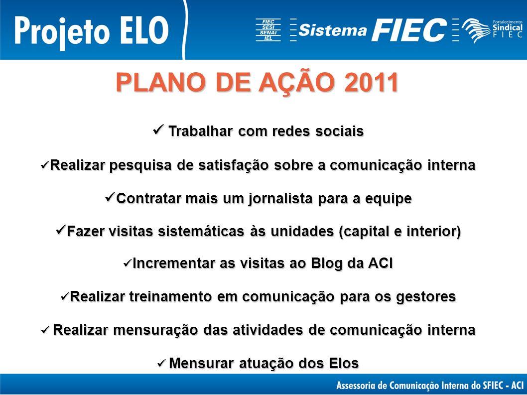 PLANO DE AÇÃO 2011 Trabalhar com redes sociais Trabalhar com redes sociais Realizar pesquisa de satisfação sobre a comunicação interna Realizar pesqui