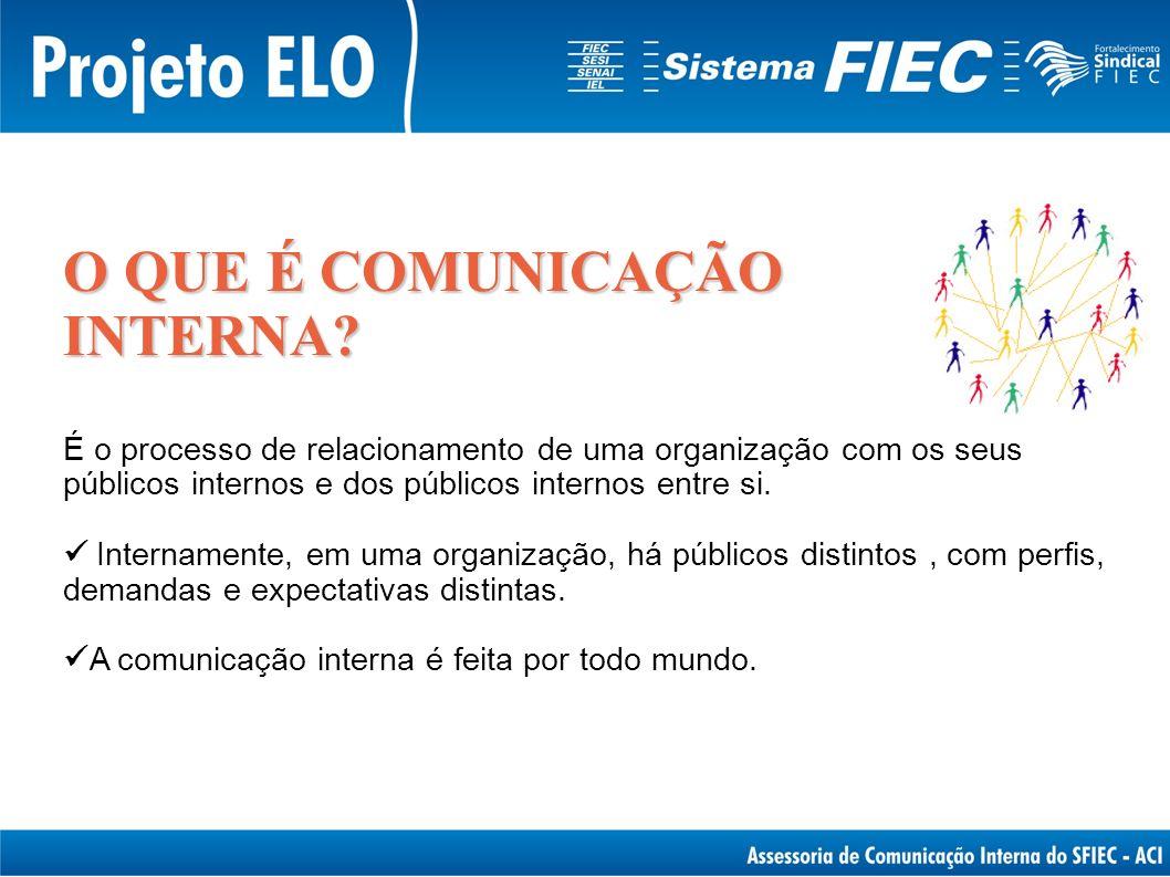 O QUE É COMUNICAÇÃO INTERNA? É o processo de relacionamento de uma organização com os seus públicos internos e dos públicos internos entre si. Interna