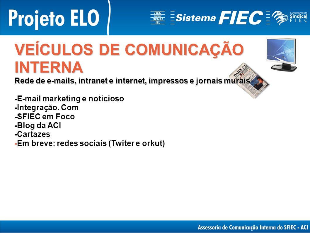 VEÍCULOS DE COMUNICAÇÃO INTERNA Rede de e-mails, intranet e internet, impressos e jornais murais - -E-mail marketing e noticioso -Integração. Com -SFI