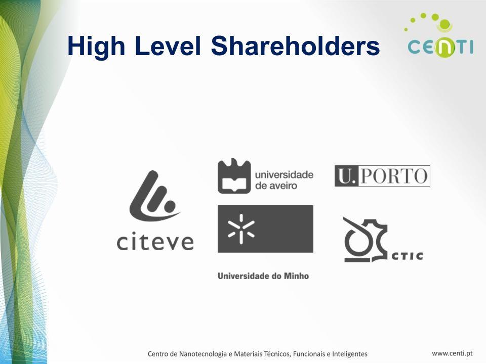 High Level Shareholders