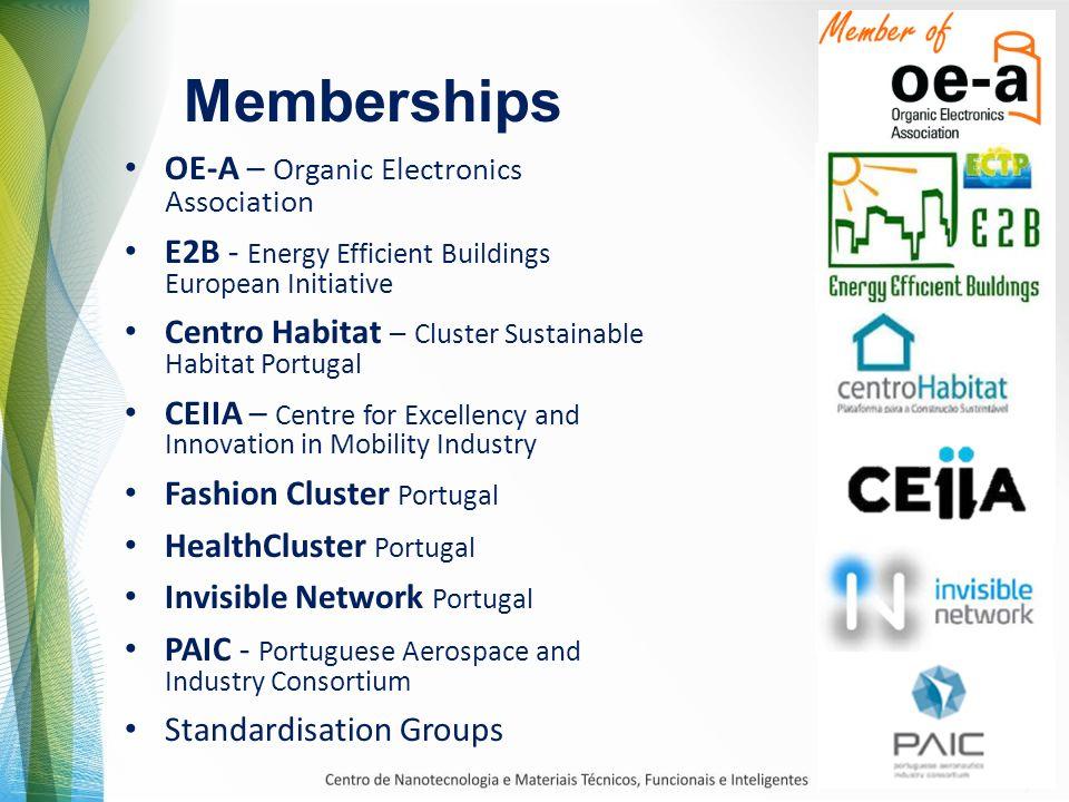 Memberships OE-A – Organic Electronics Association E2B - Energy Efficient Buildings European Initiative Centro Habitat – Cluster Sustainable Habitat P
