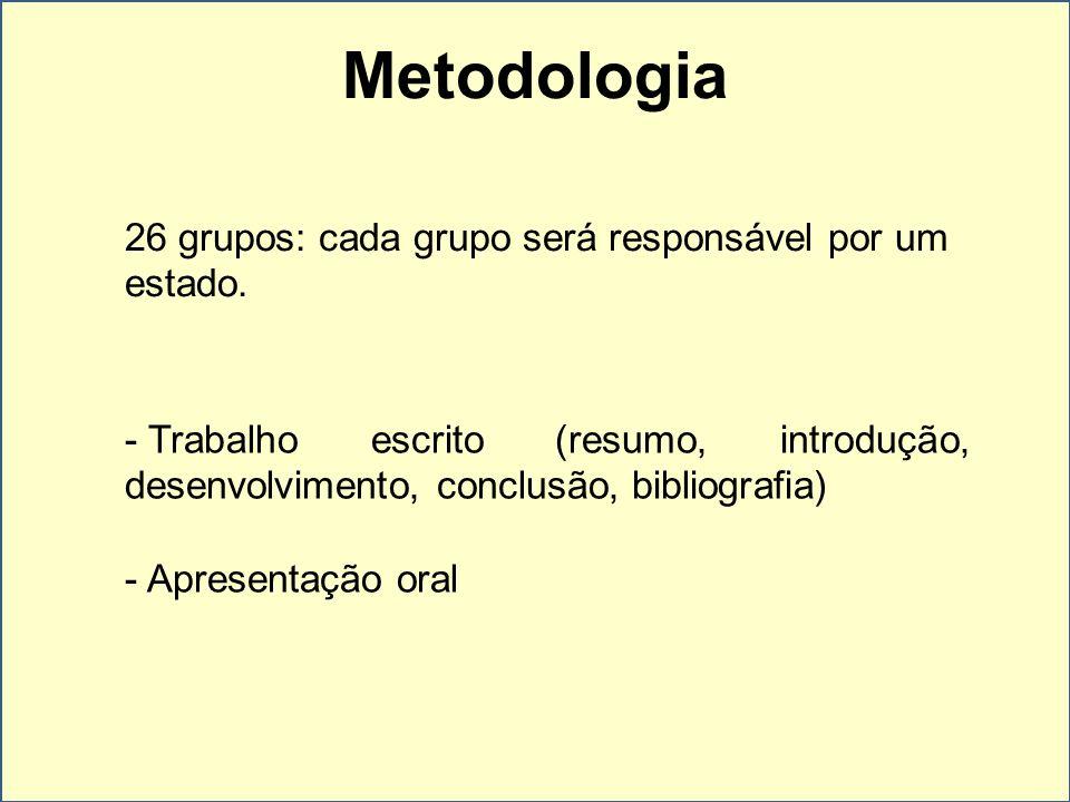 Metodologia 26 grupos: cada grupo será responsável por um estado. - Trabalho escrito (resumo, introdução, desenvolvimento, conclusão, bibliografia) -