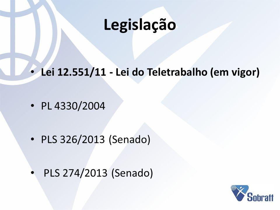 Legislação Lei 12.551/11 - Lei do Teletrabalho (em vigor) PL 4330/2004 PLS 326/2013 (Senado) PLS 274/2013 (Senado)