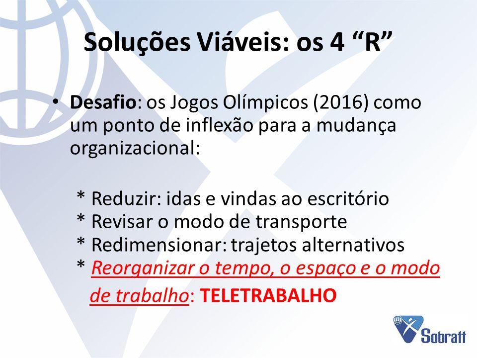 Soluções Viáveis: os 4 R Desafio: os Jogos Olímpicos (2016) como um ponto de inflexão para a mudança organizacional: * Reduzir: idas e vindas ao escri