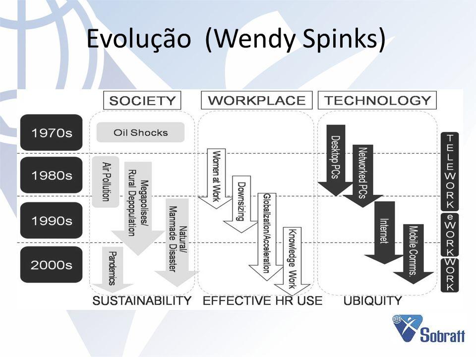 Evolução (Wendy Spinks)
