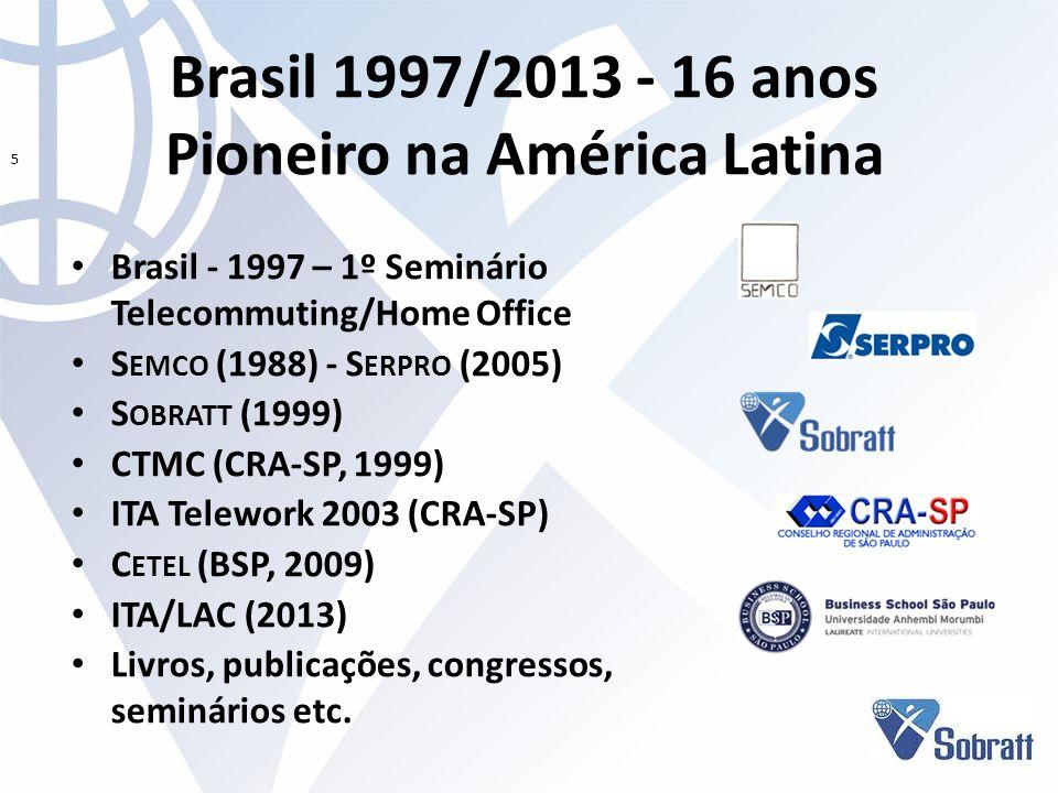 Brasil 1997/2013 - 16 anos Pioneiro na América Latina Brasil - 1997 – 1º Seminário Telecommuting/Home Office S EMCO (1988) - S ERPRO (2005) S OBRATT (