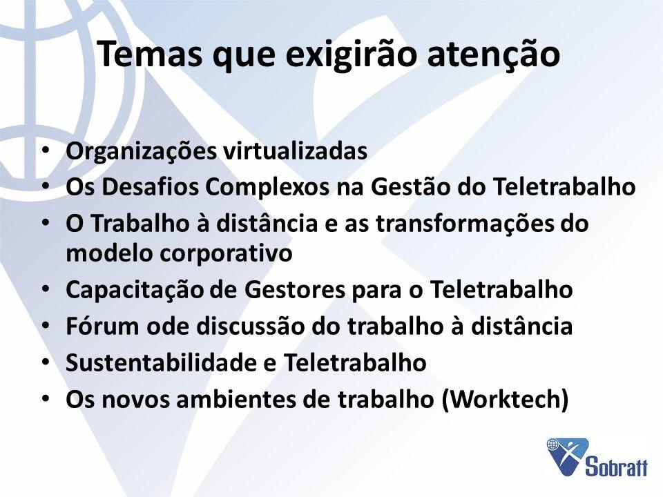 Áreas Temáticas Mobilidade Urbana Call Centers Virtuais Diversidade (PCD etc.) New ways of working/Workplaces: O futuro do (Tele)trabalho (coworking, crowdsourcing) Legislação Metodologia de implantação de teletrabalho: conceituação Cases: Citibank etc.