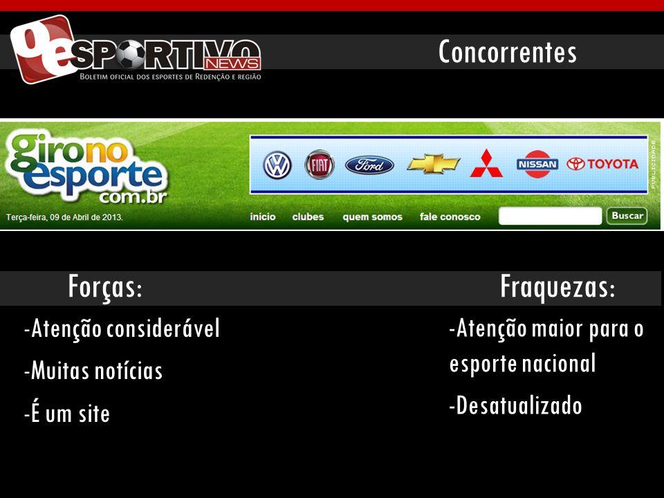 Concorrentes Forças:Fraquezas: -Atenção considerável -Muitas notícias -É um site -Atenção maior para o esporte nacional -Desatualizado