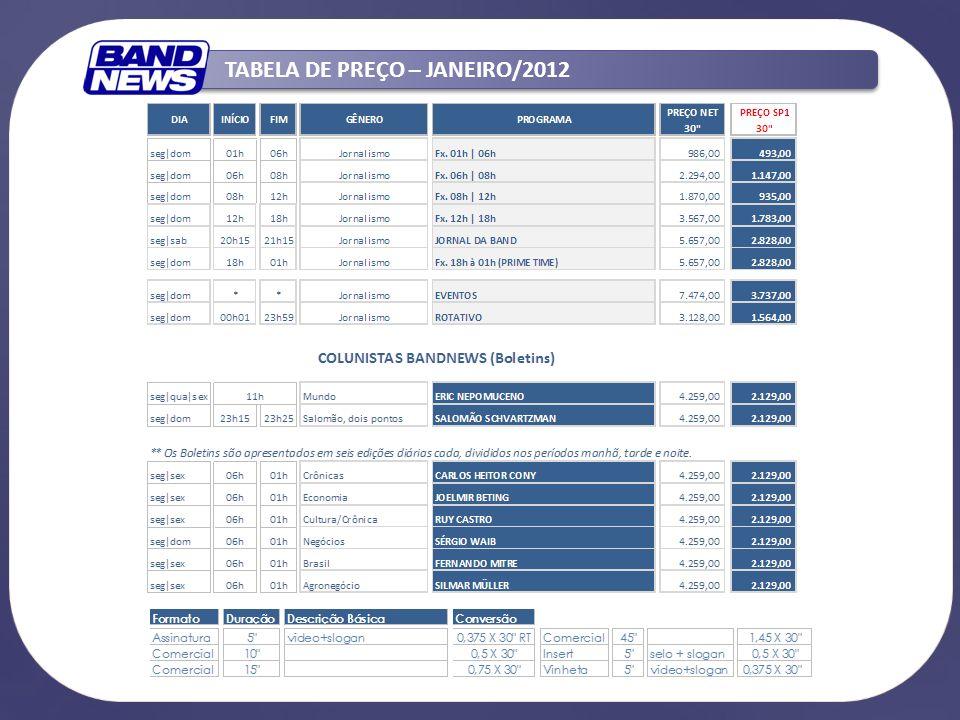 TABELA DE PREÇO – JANEIRO/2012
