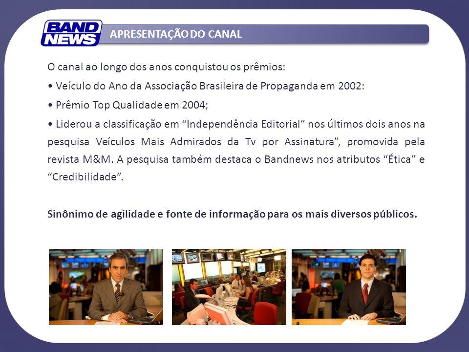 O canal ao longo dos anos conquistou os prêmios: Veículo do Ano da Associação Brasileira de Propaganda em 2002: Prêmio Top Qualidade em 2004; Liderou