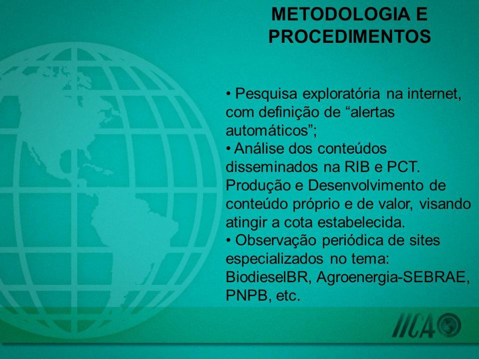 METODOLOGIA E PROCEDIMENTOS Pesquisa exploratória na internet, com definição de alertas automáticos; Análise dos conteúdos disseminados na RIB e PCT.