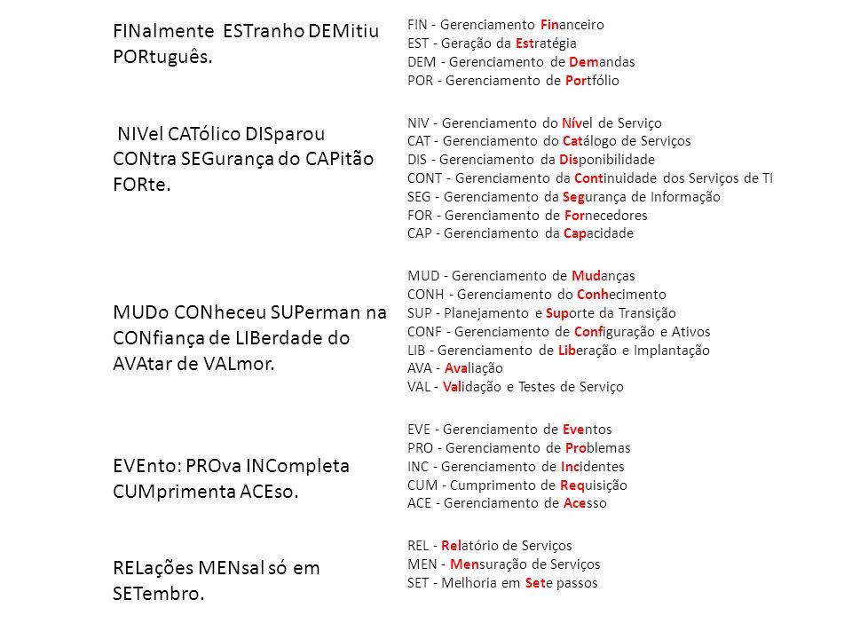 FIN - Gerenciamento Financeiro EST - Geração da Estratégia DEM - Gerenciamento de Demandas POR - Gerenciamento de Portfólio NIV - Gerenciamento do Nível de Serviço CAT - Gerenciamento do Catálogo de Serviços DIS - Gerenciamento da Disponibilidade CONT - Gerenciamento da Continuidade dos Serviços de TI SEG - Gerenciamento da Segurança de Informação FOR - Gerenciamento de Fornecedores CAP - Gerenciamento da Capacidade MUD - Gerenciamento de Mudanças CONH - Gerenciamento do Conhecimento SUP - Planejamento e Suporte da Transição CONF - Gerenciamento de Configuração e Ativos LIB - Gerenciamento de Liberação e Implantação AVA - Avaliação VAL - Validação e Testes de Serviço EVE - Gerenciamento de Eventos PRO - Gerenciamento de Problemas INC - Gerenciamento de Incidentes CUM - Cumprimento de Requisição ACE - Gerenciamento de Acesso REL - Relatório de Serviços MEN - Mensuração de Serviços SET - Melhoria em Sete passos FINalmente ESTranho DEMitiu PORtuguês.
