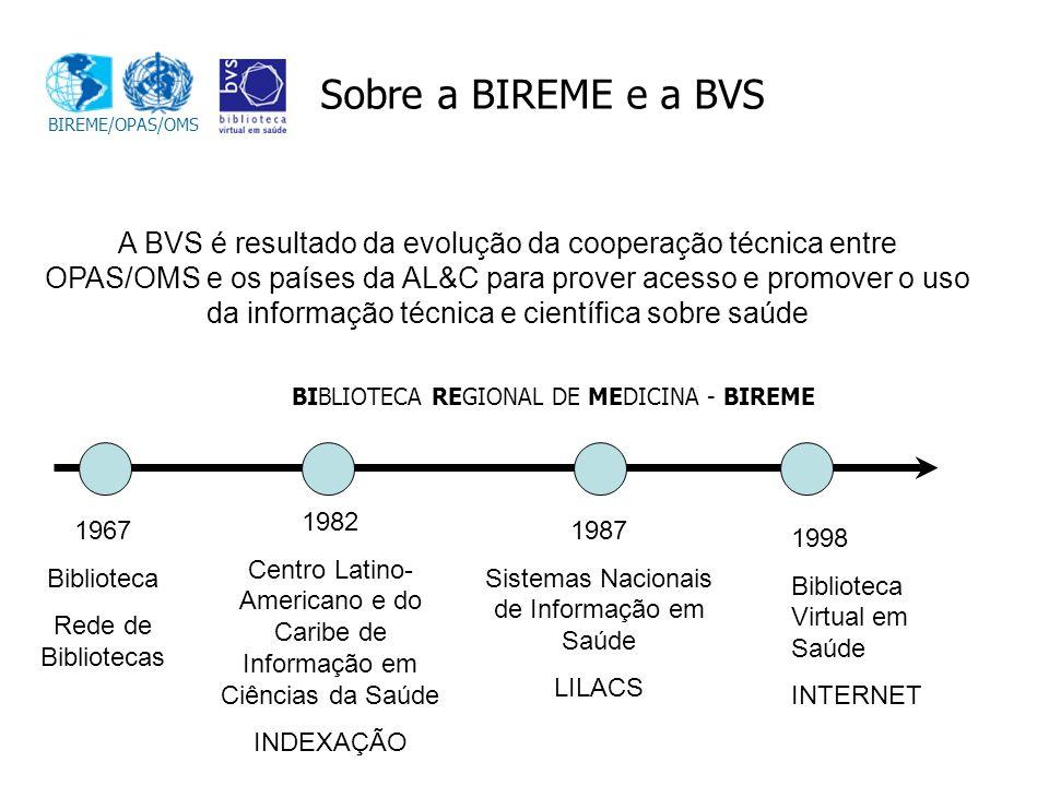 A BVS é um espaço na Internet conformada por uma rede de fontes de informação em saúde A BVS é um bem público que promove o acesso à informação em saúde www.bvsalud.org www.virtualhealthlibrary.org www.bvs.br www.bireme.br