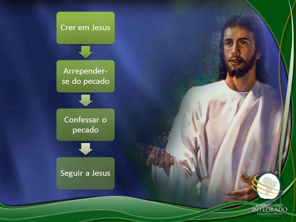 Crer em Jesus Arrepender- se do pecado Confessar o pecado Seguir a Jesus