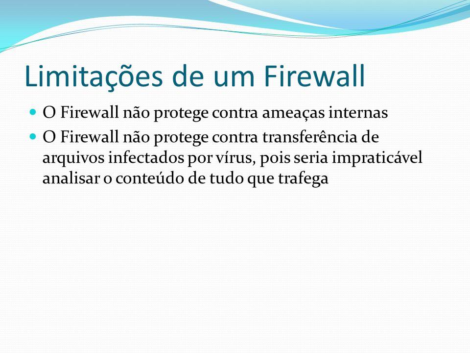 Limitações de um Firewall O Firewall não protege contra ameaças internas O Firewall não protege contra transferência de arquivos infectados por vírus,