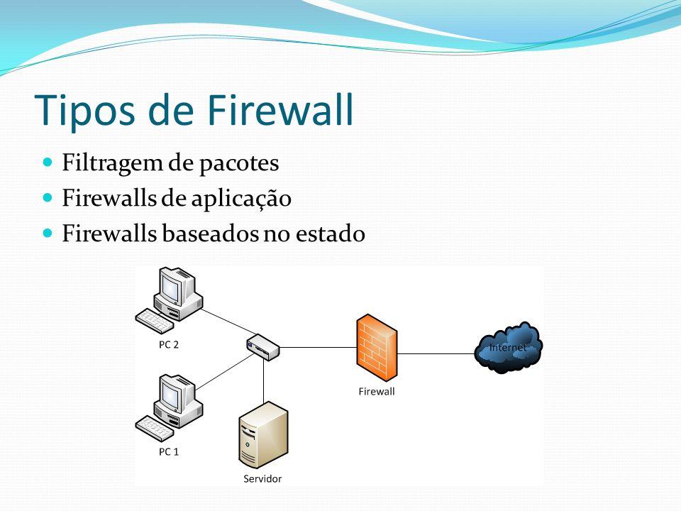 Tipos de Firewall Filtragem de pacotes Firewalls de aplicação Firewalls baseados no estado