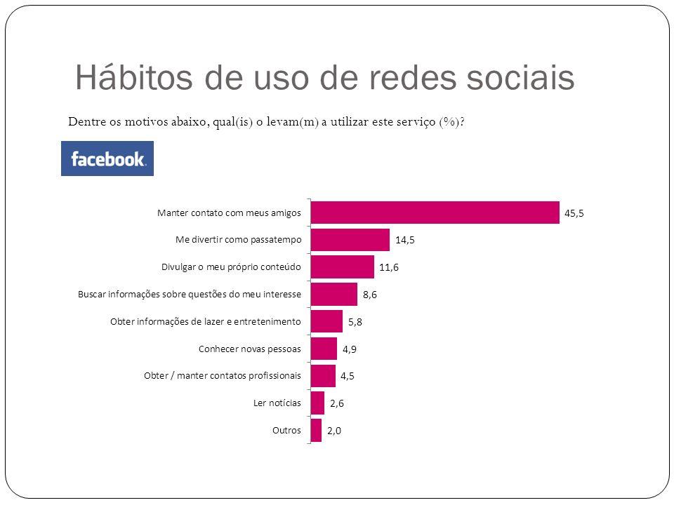 Hábitos de uso de redes sociais Dentre os motivos abaixo, qual(is) o levam(m) a utilizar este serviço (%)?