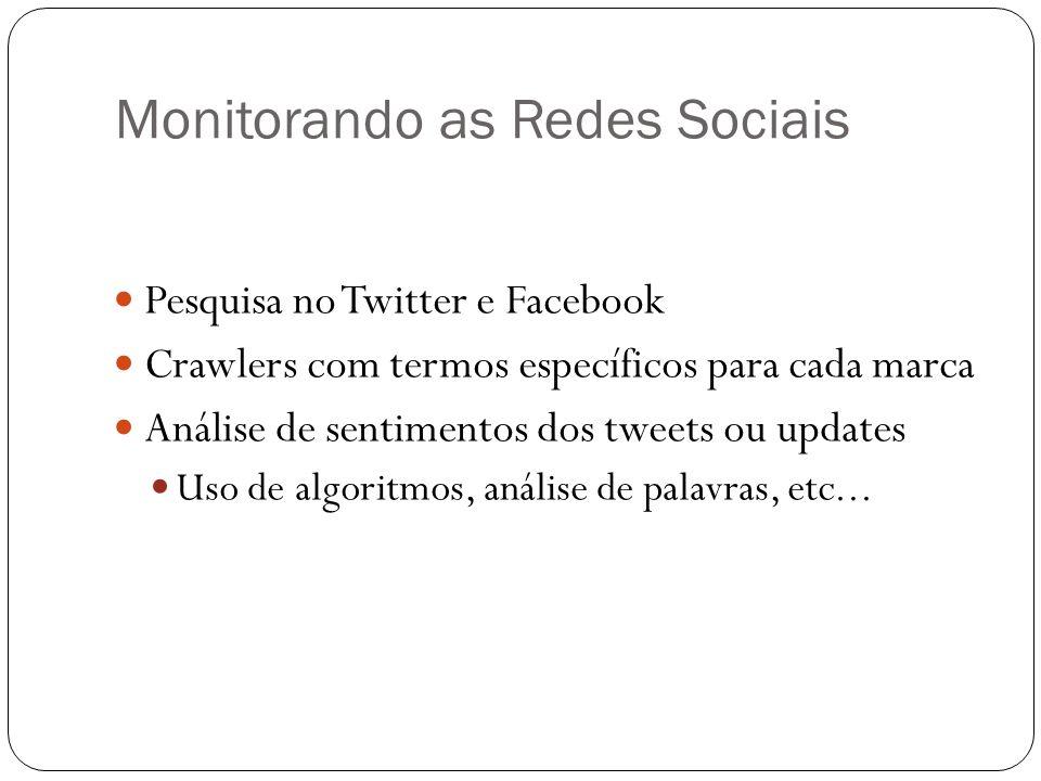 Monitorando as Redes Sociais Pesquisa no Twitter e Facebook Crawlers com termos específicos para cada marca Análise de sentimentos dos tweets ou updat
