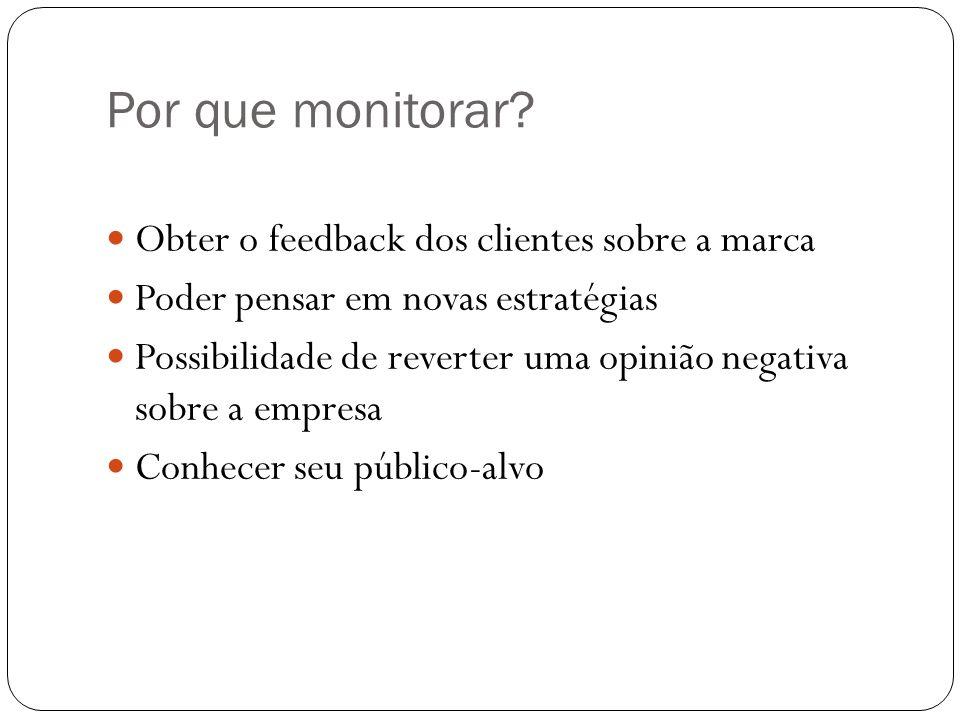 Por que monitorar? Obter o feedback dos clientes sobre a marca Poder pensar em novas estratégias Possibilidade de reverter uma opinião negativa sobre