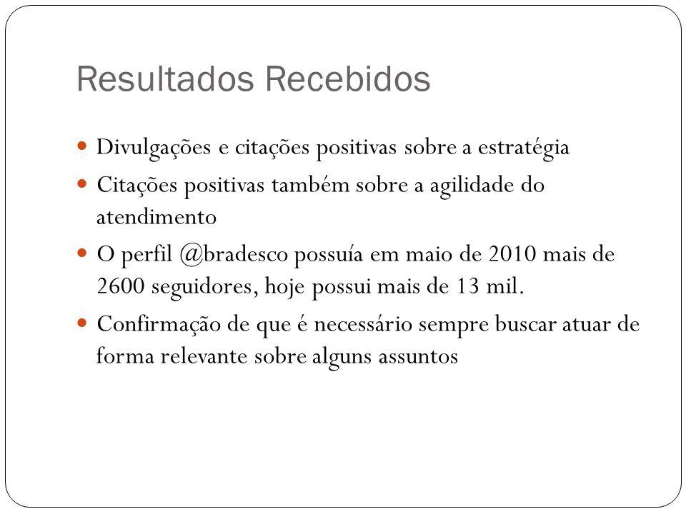 Resultados Recebidos Divulgações e citações positivas sobre a estratégia Citações positivas também sobre a agilidade do atendimento O perfil @bradesco