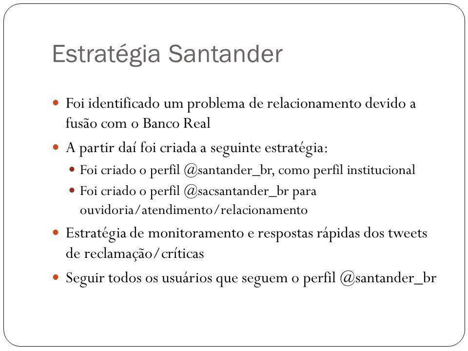 Estratégia Santander Foi identificado um problema de relacionamento devido a fusão com o Banco Real A partir daí foi criada a seguinte estratégia: Foi