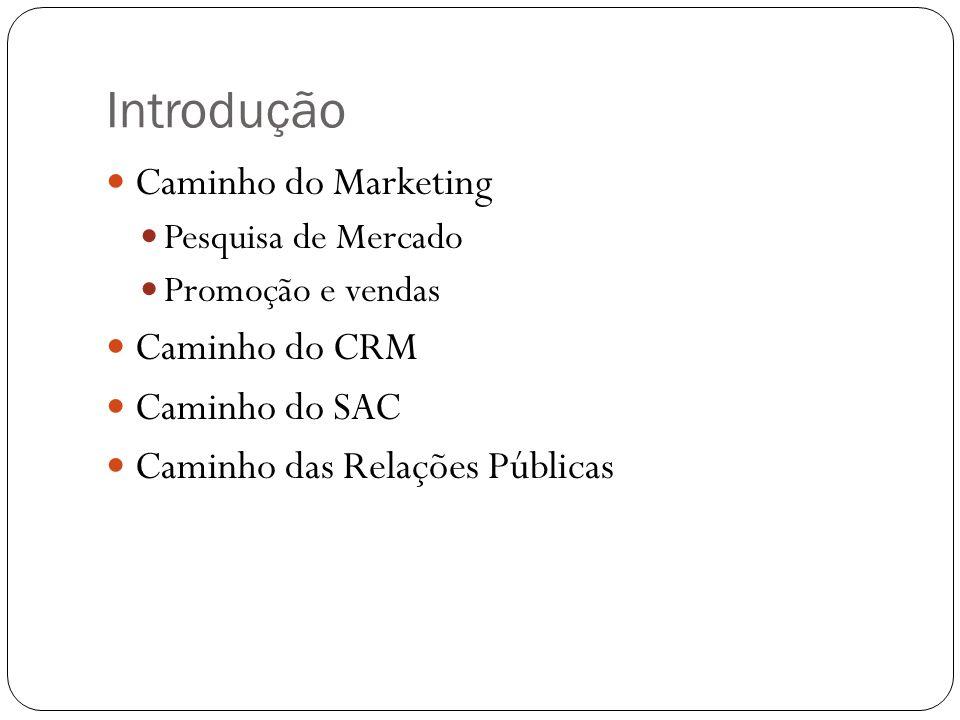 Introdução Caminho do Marketing Pesquisa de Mercado Promoção e vendas Caminho do CRM Caminho do SAC Caminho das Relações Públicas