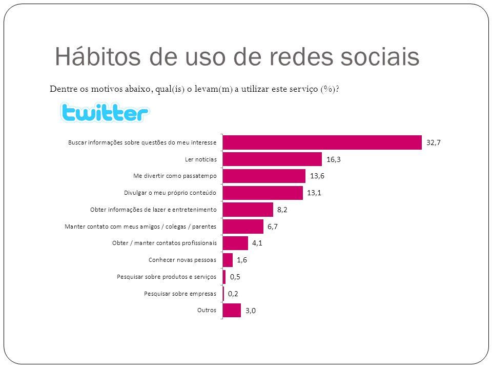 Estratégia Bradesco Criado o perfil @alobradesco no twitter para realizar atendimento/ouvidoria Foram criados perfis que: Geram conteúdo Visam gerar relacionamento com os clientes, potenciais clientes, etc...