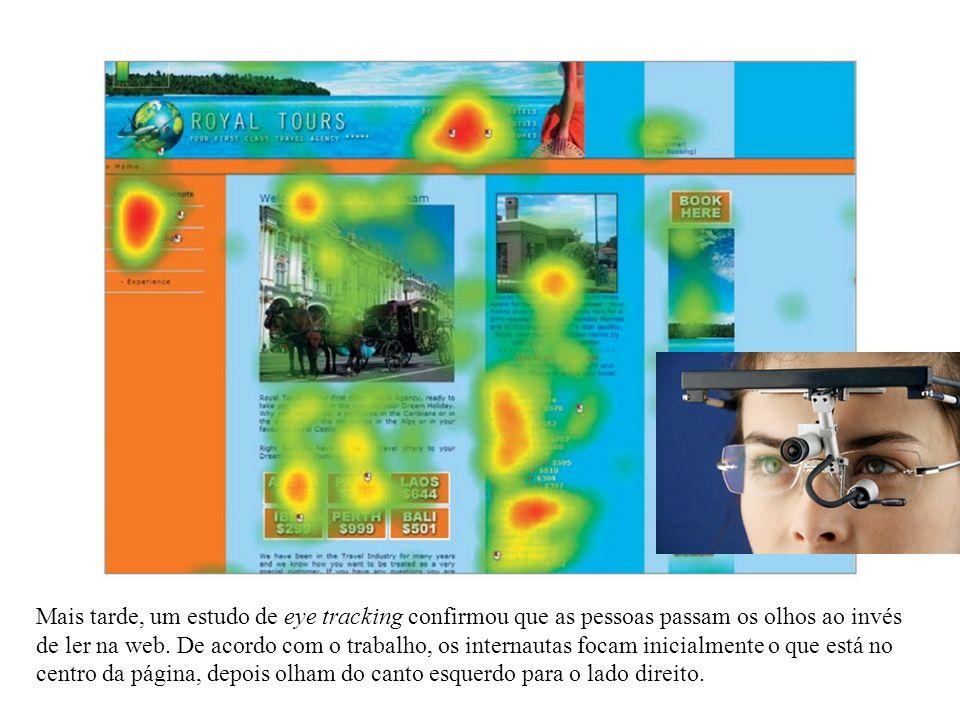 Mais tarde, um estudo de eye tracking confirmou que as pessoas passam os olhos ao invés de ler na web.
