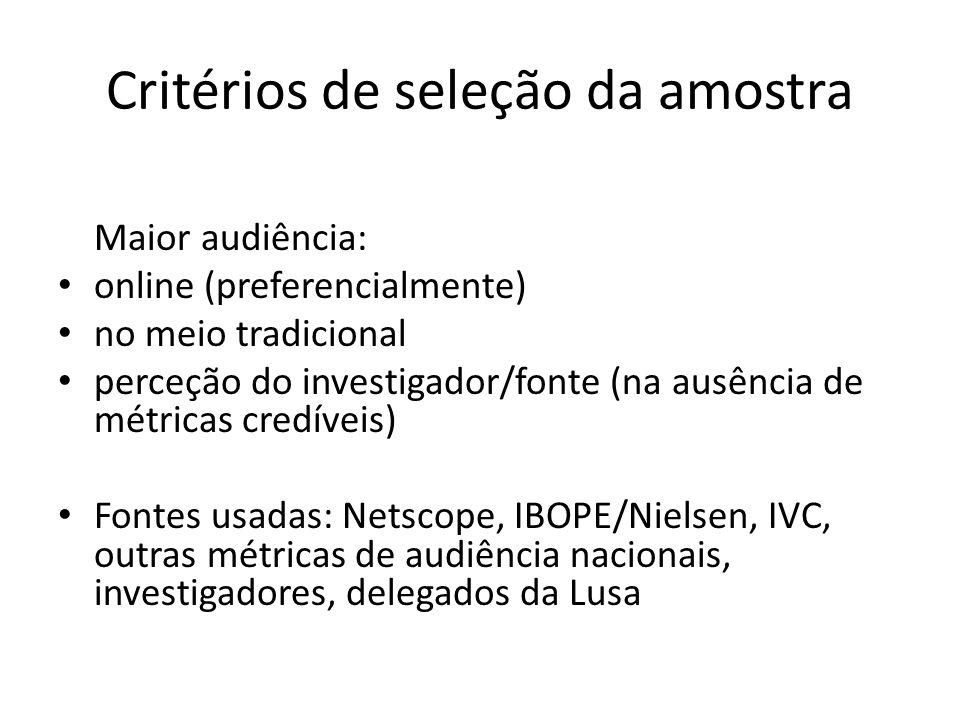 Critérios de seleção da amostra Maior audiência: online (preferencialmente) no meio tradicional perceção do investigador/fonte (na ausência de métricas credíveis) Fontes usadas: Netscope, IBOPE/Nielsen, IVC, outras métricas de audiência nacionais, investigadores, delegados da Lusa