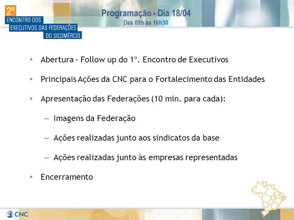Programação - Dia 18/04 Das 09h às 16h30 Abertura – Follow up do 1º.