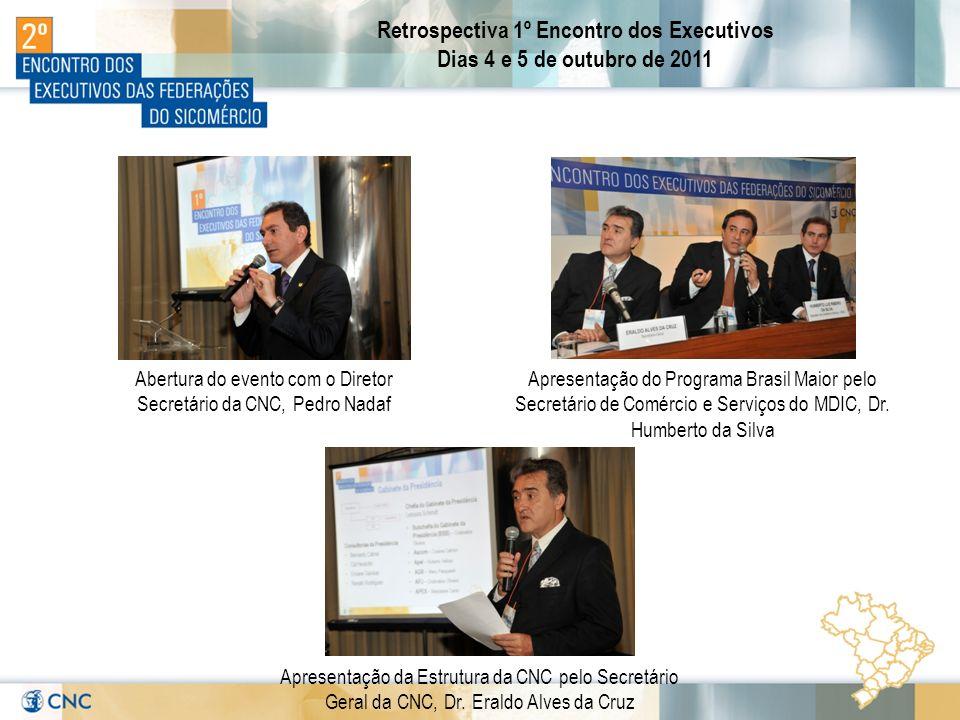 Retrospectiva 1º Encontro dos Executivos Dias 4 e 5 de outubro de 2011 Apresentação do Programa Brasil Maior pelo Secretário de Comércio e Serviços do MDIC, Dr.