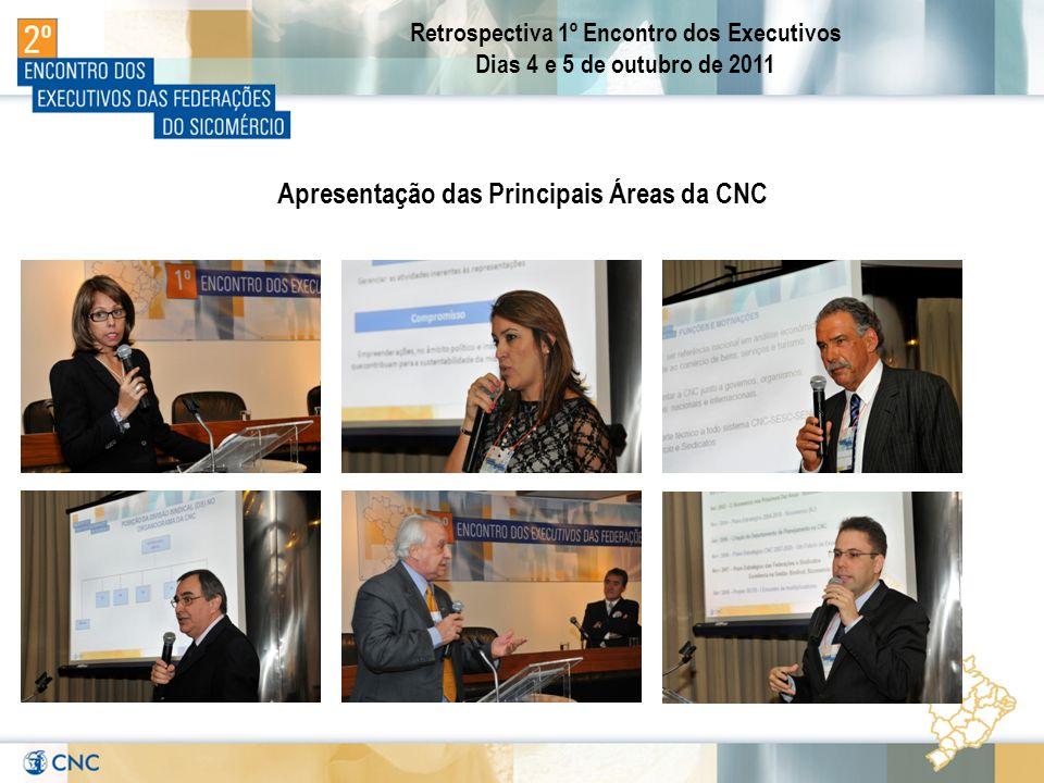 Retrospectiva 1º Encontro dos Executivos Dias 4 e 5 de outubro de 2011 Apresentação das Principais Áreas da CNC