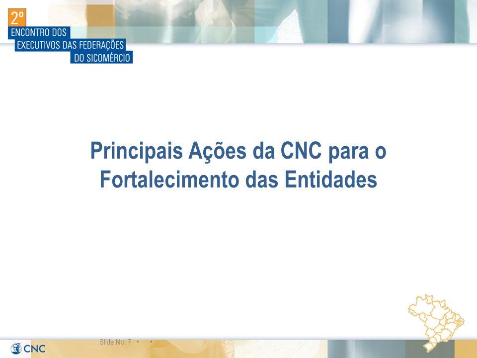 Principais Ações da CNC para o Fortalecimento das Entidades Slide No. 7