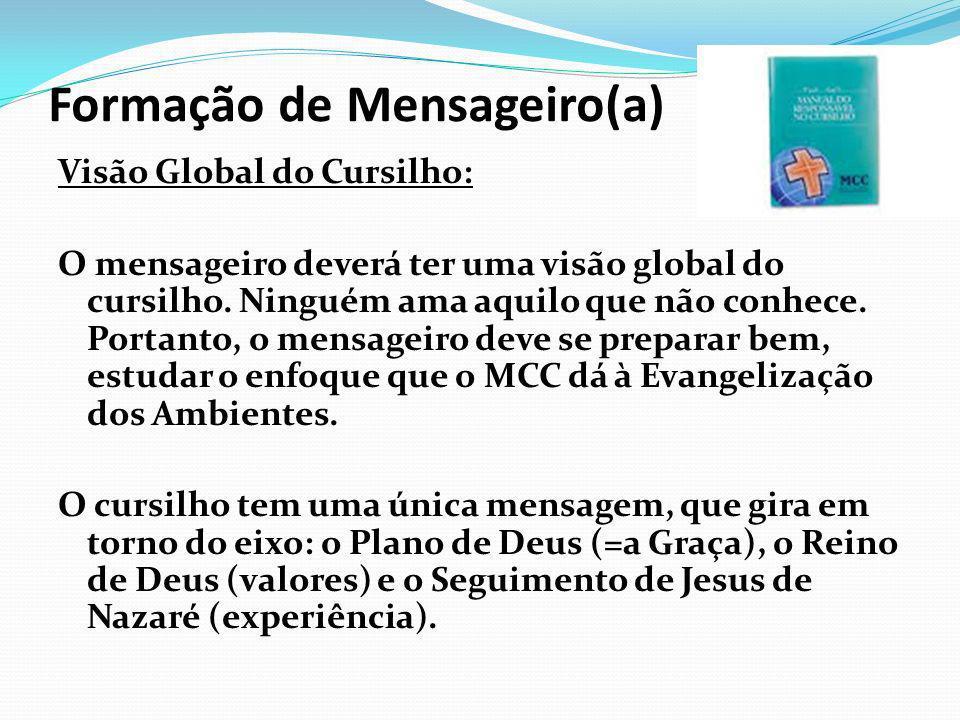 Formação de Mensageiro(a) Visão Global do Cursilho: O mensageiro deverá ter uma visão global do cursilho. Ninguém ama aquilo que não conhece. Portanto