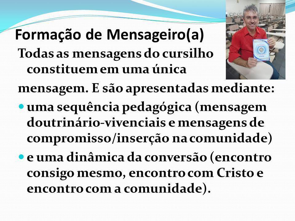 Formação de Mensageiro(a) Todas as mensagens do cursilho constituem em uma única mensagem. E são apresentadas mediante: uma sequência pedagógica (mens
