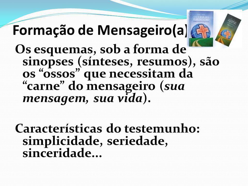 Formação de Mensageiro(a) Os esquemas, sob a forma de sinopses (sínteses, resumos), são os ossos que necessitam da carne do mensageiro (sua mensagem,
