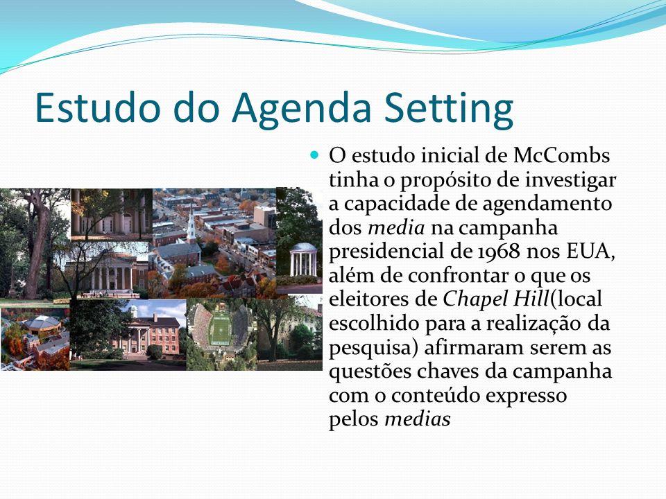 Estudo do Agenda Setting O estudo inicial de McCombs tinha o propósito de investigar a capacidade de agendamento dos media na campanha presidencial de