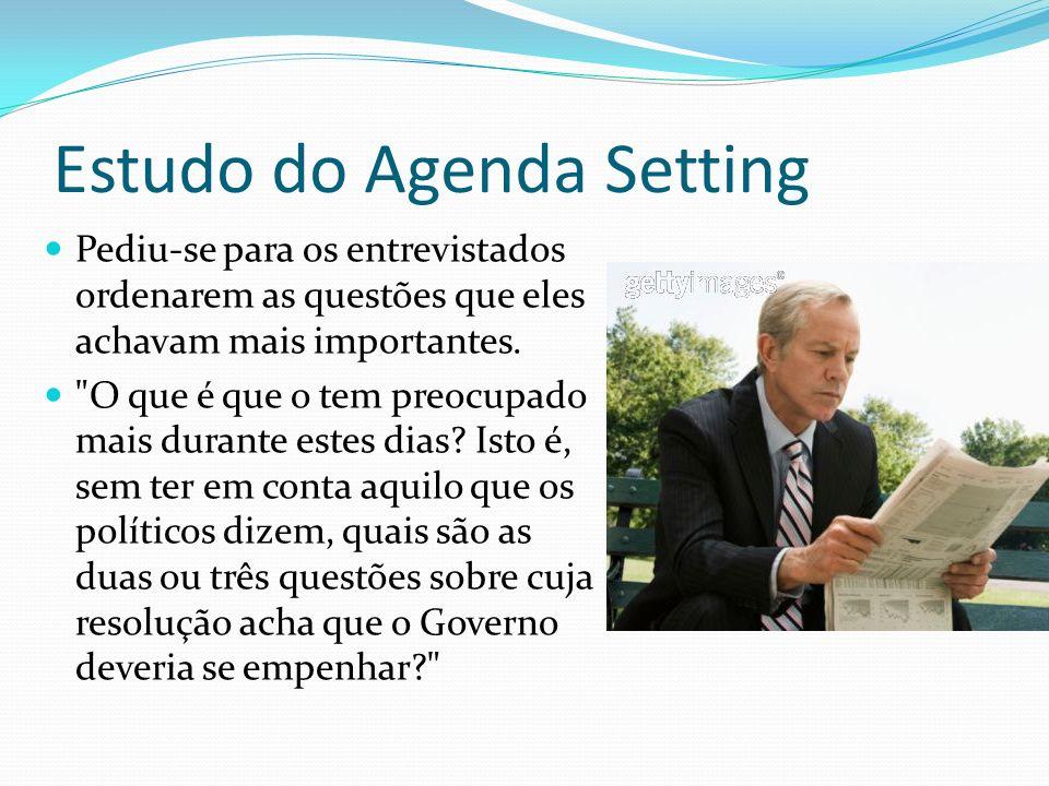 Estudo do Agenda Setting Pediu-se para os entrevistados ordenarem as questões que eles achavam mais importantes.