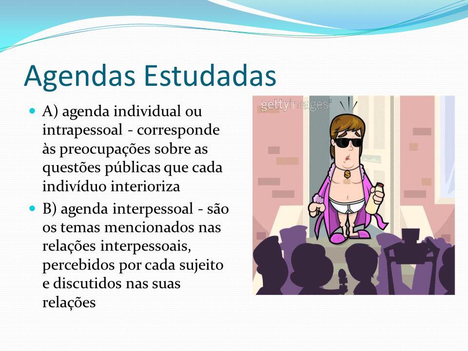 Agendas Estudadas A) agenda individual ou intrapessoal - corresponde às preocupações sobre as questões públicas que cada indivíduo interioriza B) agen