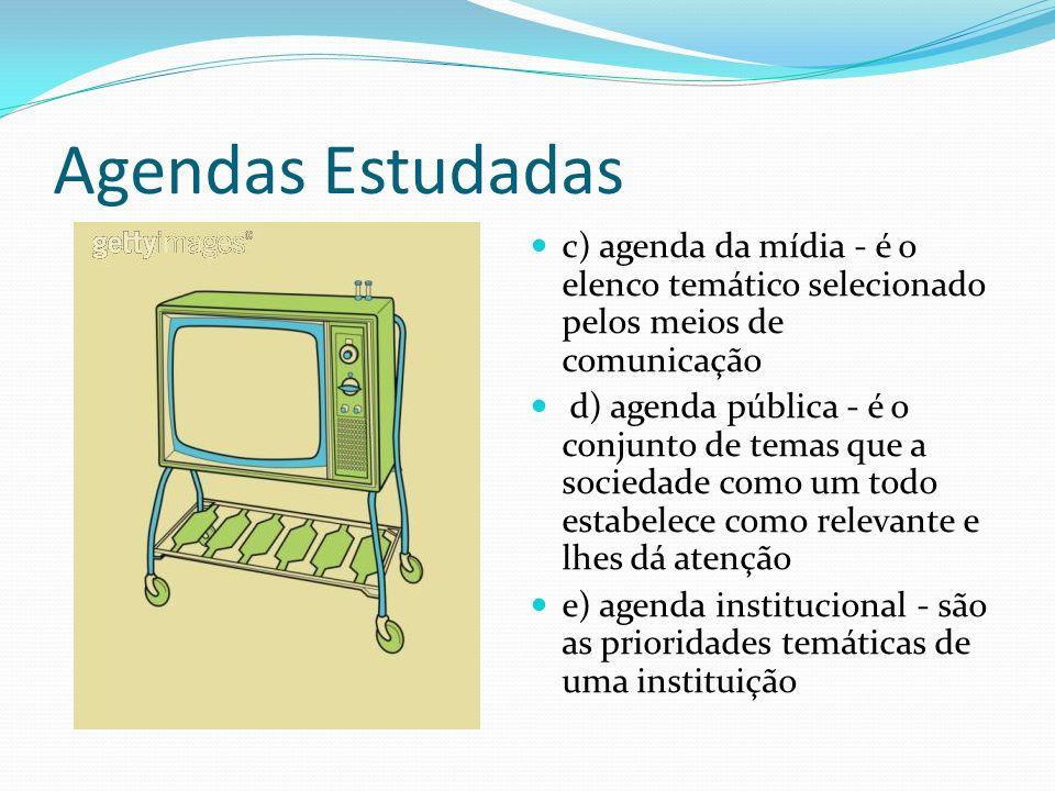 Agendas Estudadas c) agenda da mídia - é o elenco temático selecionado pelos meios de comunicação d) agenda pública - é o conjunto de temas que a soci