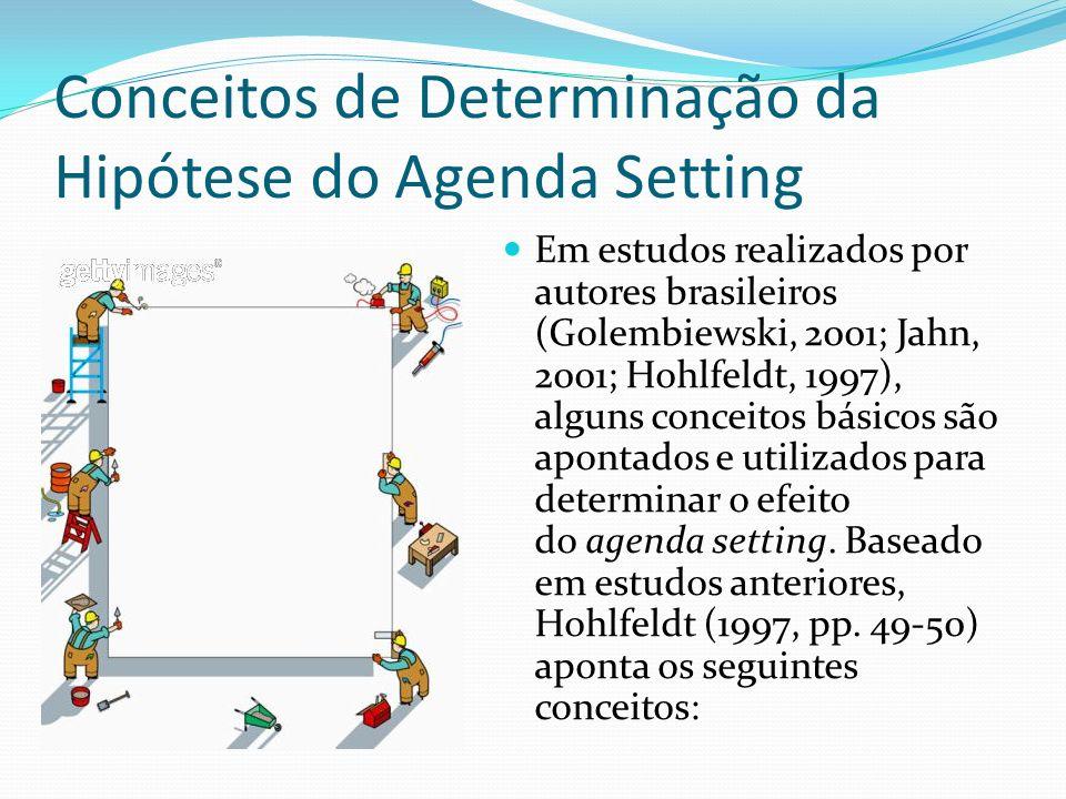Conceitos de Determinação da Hipótese do Agenda Setting Em estudos realizados por autores brasileiros (Golembiewski, 2001; Jahn, 2001; Hohlfeldt, 1997