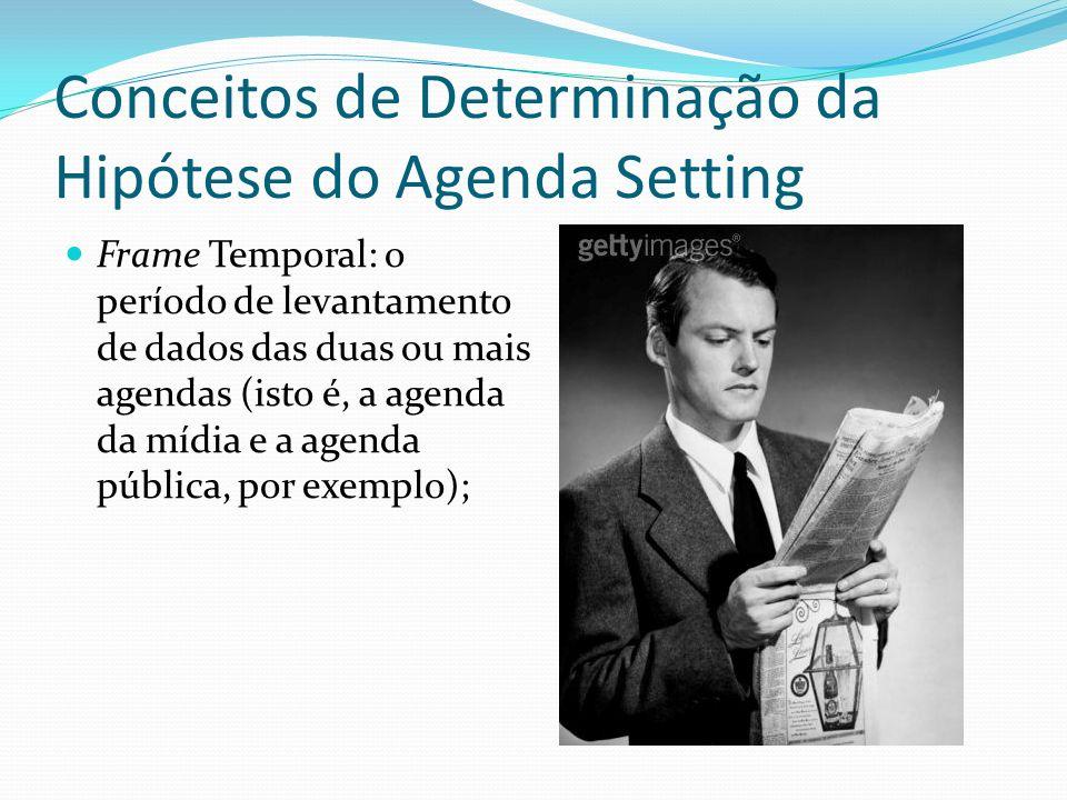 Conceitos de Determinação da Hipótese do Agenda Setting Frame Temporal: o período de levantamento de dados das duas ou mais agendas (isto é, a agenda