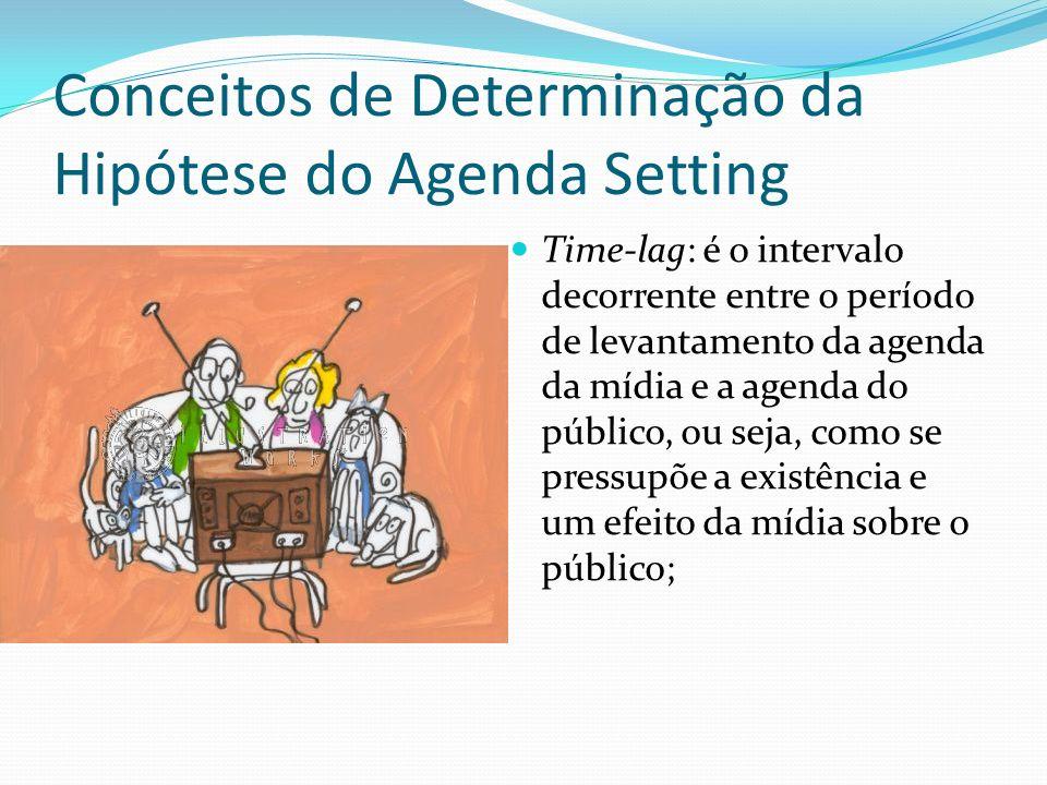 Conceitos de Determinação da Hipótese do Agenda Setting Time-lag: é o intervalo decorrente entre o período de levantamento da agenda da mídia e a agen