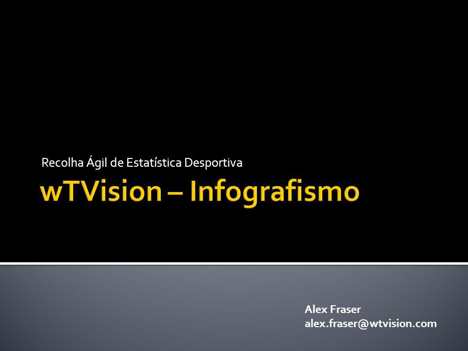 Recolha Ágil de Estatística Desportiva Alex Fraser alex.fraser@wtvision.com