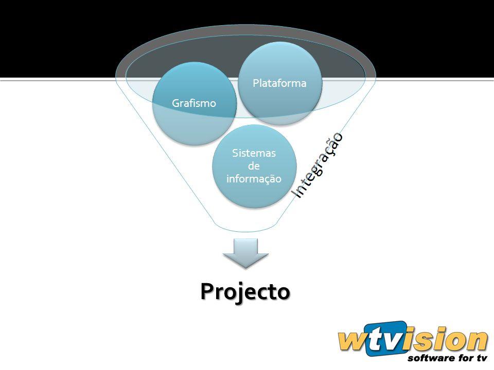 Projecto Sistemas de informação GrafismoPlataforma