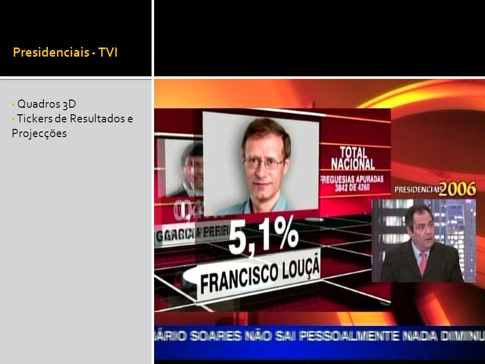 Presidenciais - TVI Quadros 3D Tickers de Resultados e Projecções