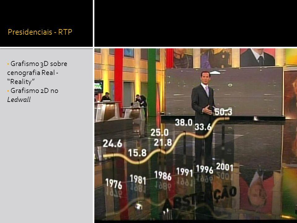 Presidenciais - RTP Grafismo 3D sobre cenografia Real - Reality Grafismo 2D no Ledwall