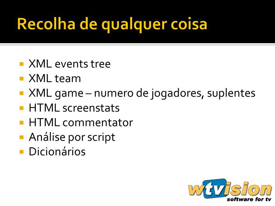 XML events tree XML team XML game – numero de jogadores, suplentes HTML screenstats HTML commentator Análise por script Dicionários