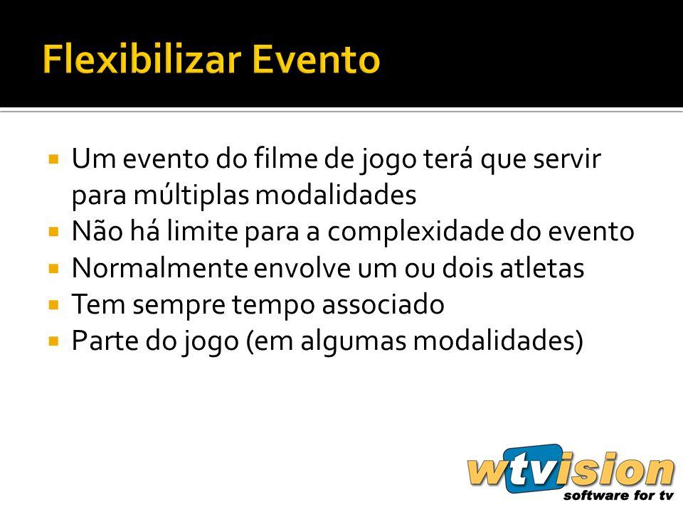 Um evento do filme de jogo terá que servir para múltiplas modalidades Não há limite para a complexidade do evento Normalmente envolve um ou dois atletas Tem sempre tempo associado Parte do jogo (em algumas modalidades)